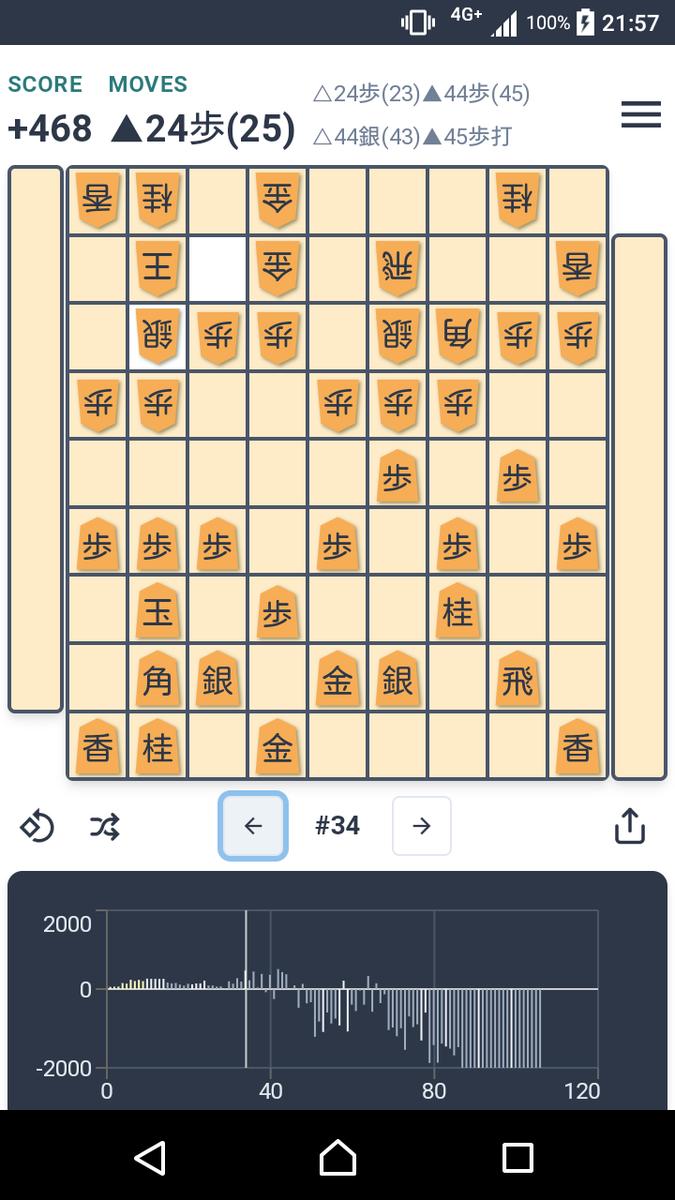 f:id:kisamoko:20200424110133p:plain