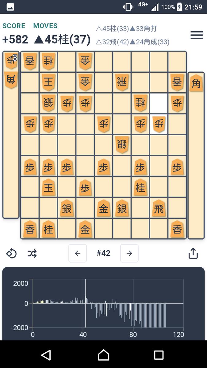 f:id:kisamoko:20200424110142p:plain