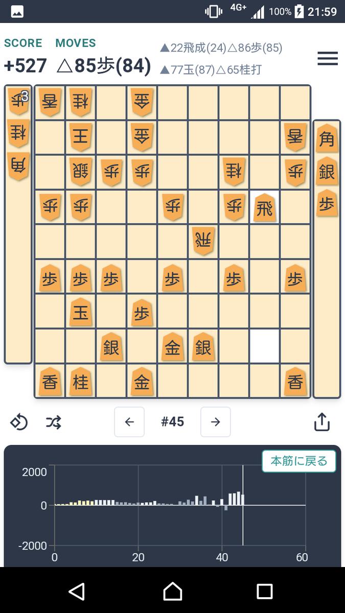 f:id:kisamoko:20200424110146p:plain