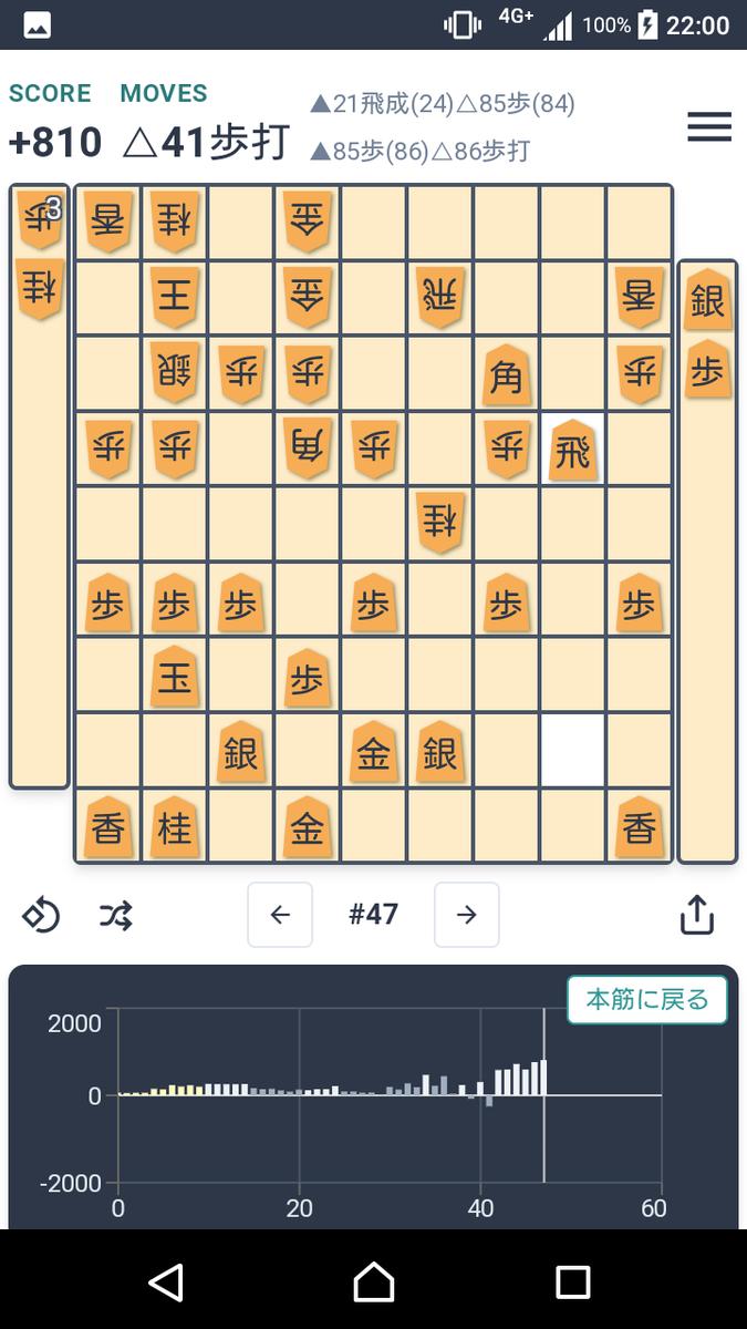 f:id:kisamoko:20200424110149p:plain