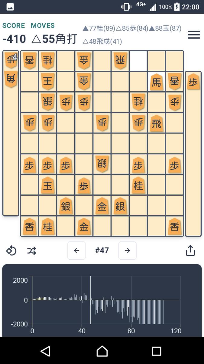 f:id:kisamoko:20200424110152p:plain