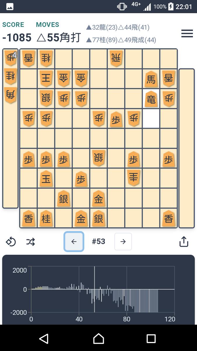 f:id:kisamoko:20200424110159p:plain