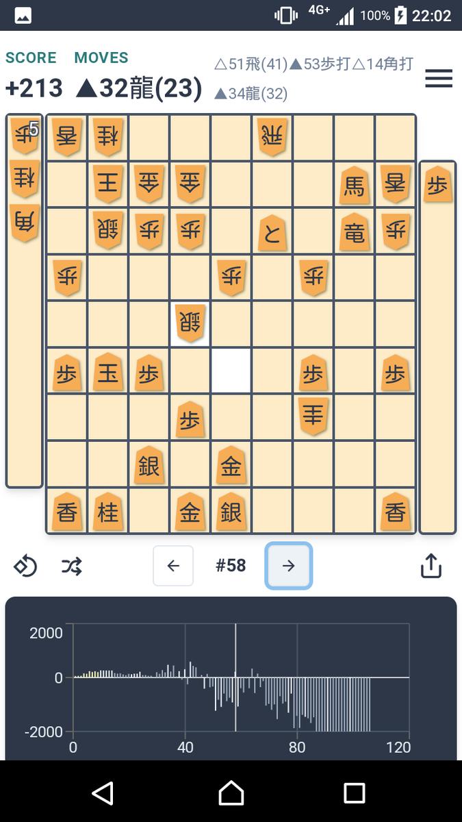 f:id:kisamoko:20200424110206p:plain