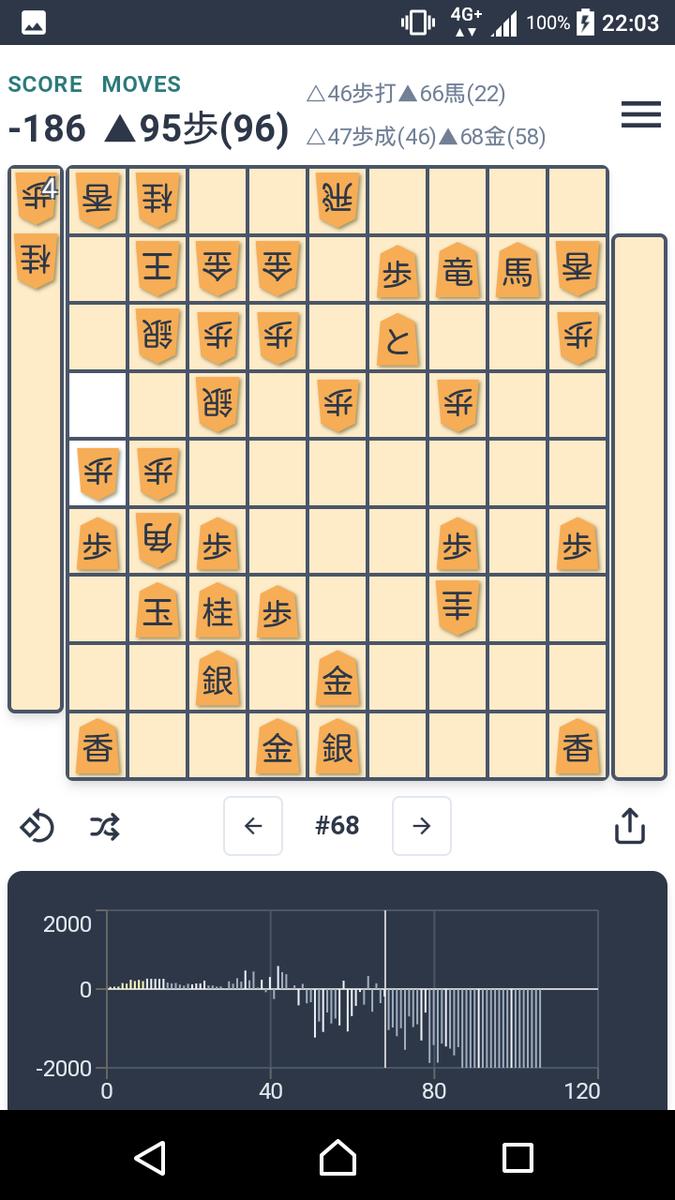 f:id:kisamoko:20200424110211p:plain