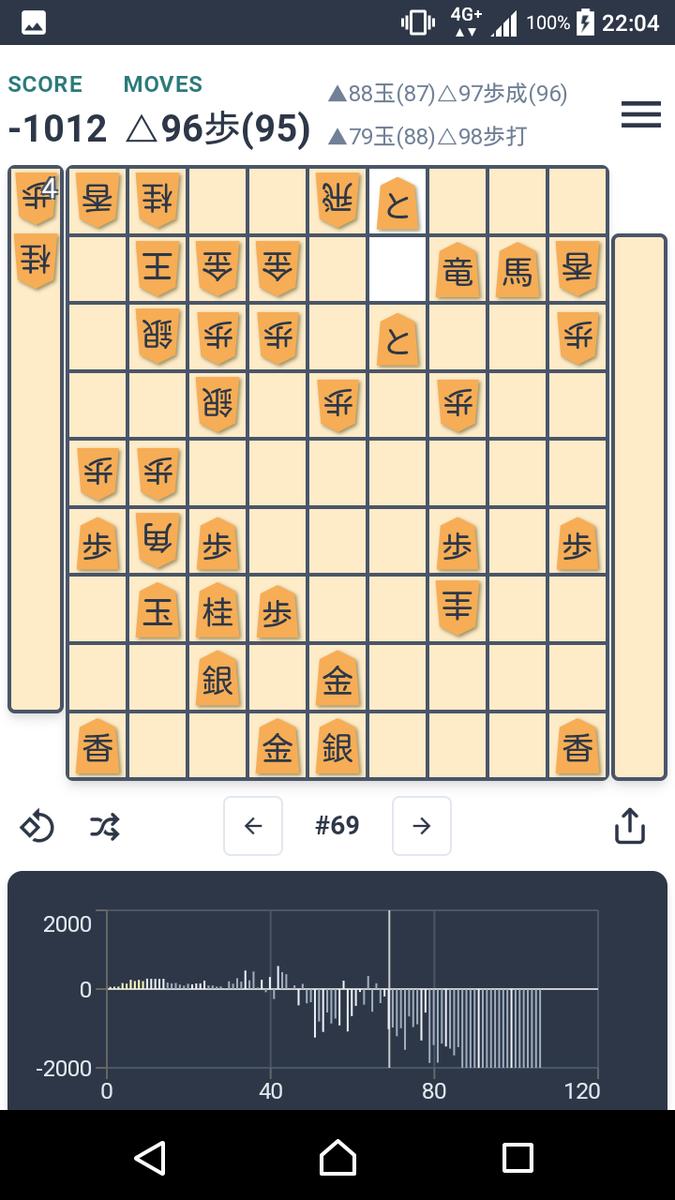 f:id:kisamoko:20200424110215p:plain