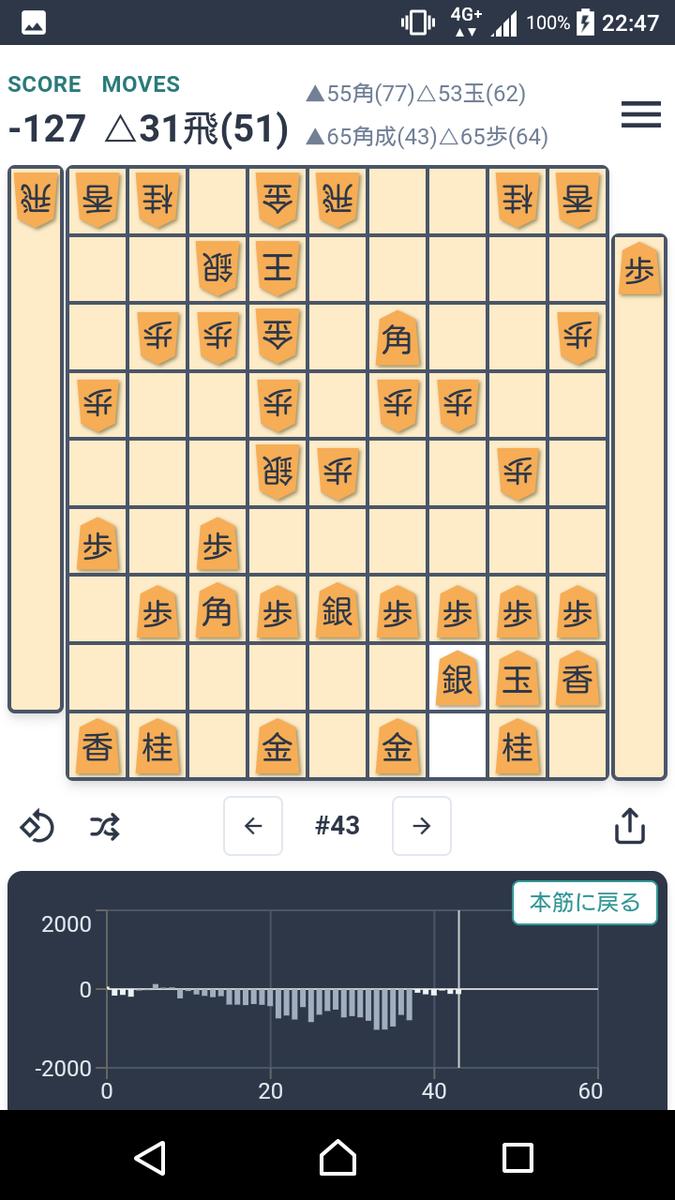 f:id:kisamoko:20200424112957p:plain