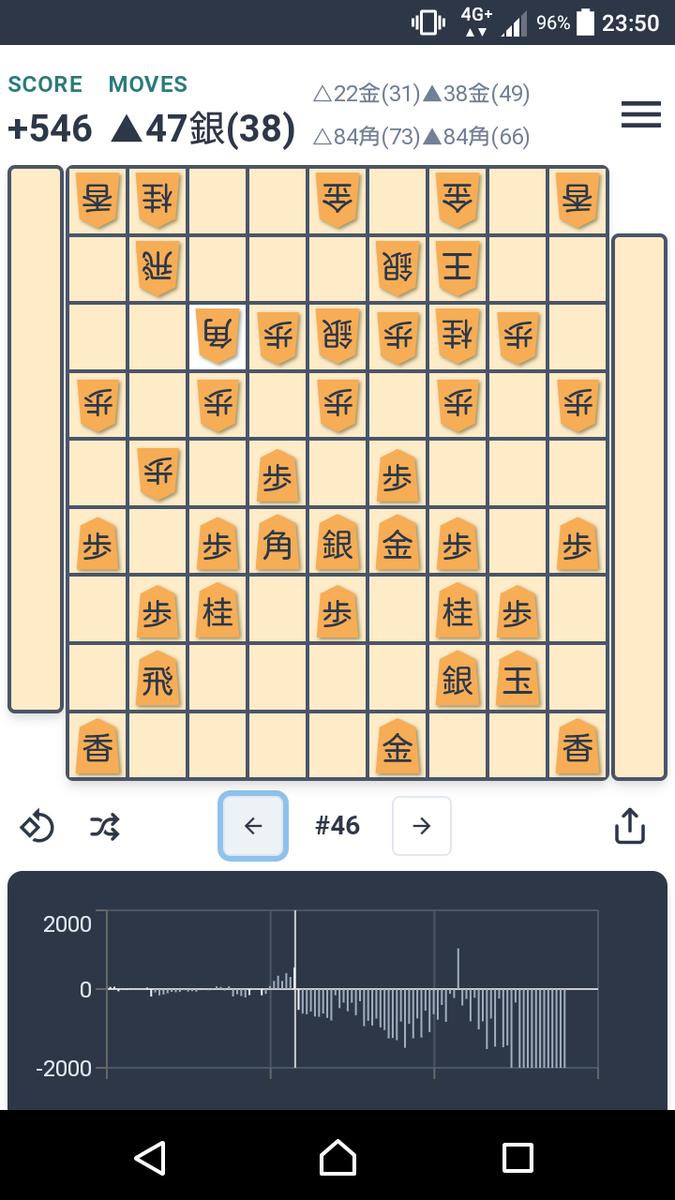 f:id:kisamoko:20200520180843p:plain