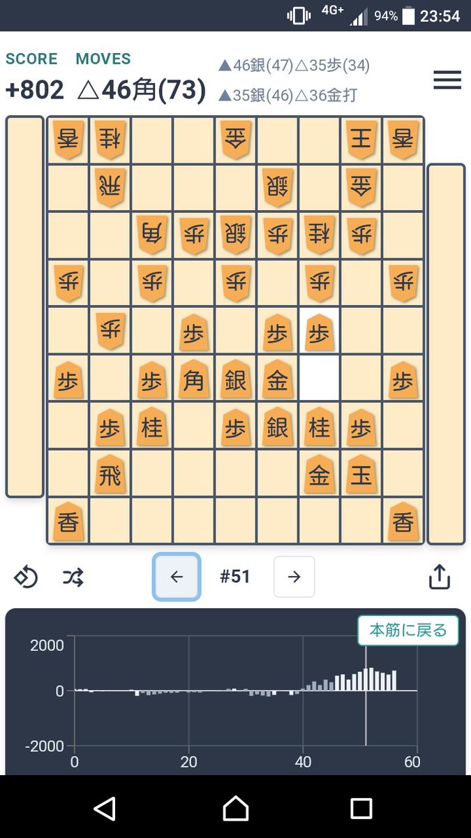f:id:kisamoko:20200520180858p:plain