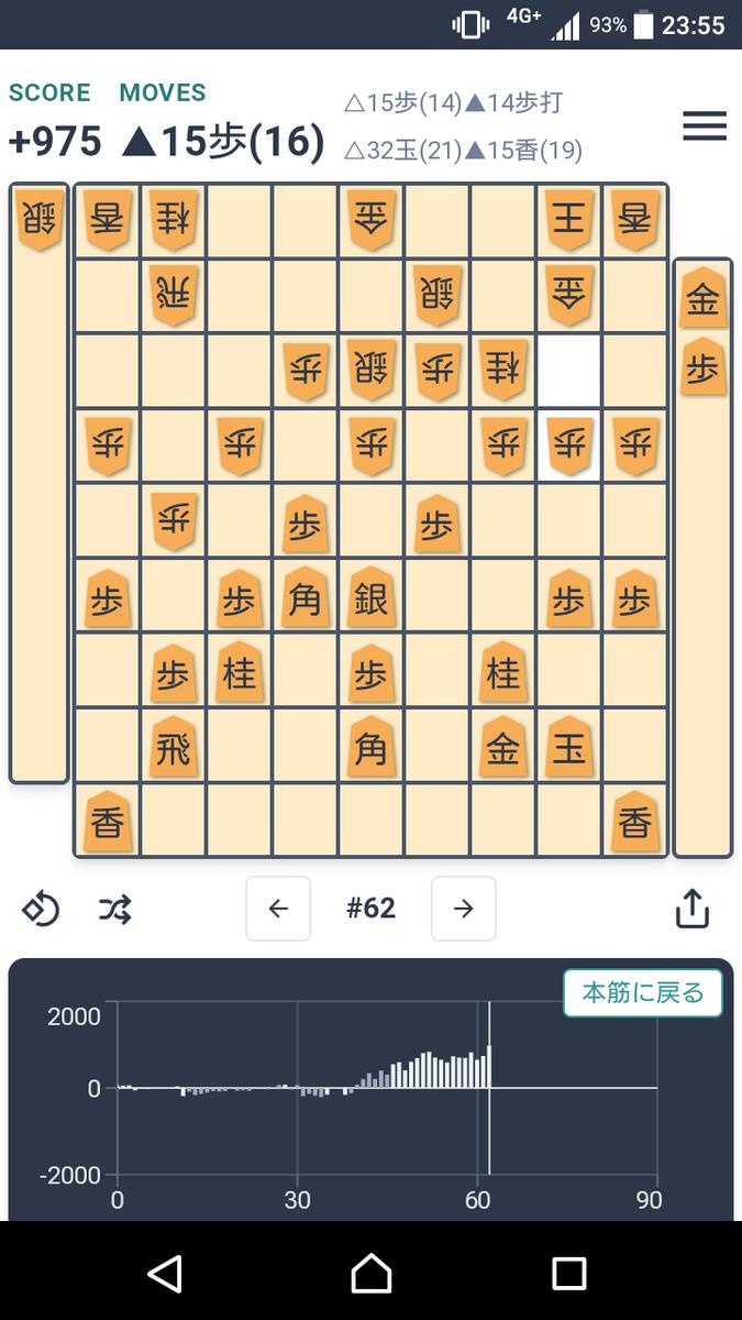 f:id:kisamoko:20200520180917p:plain