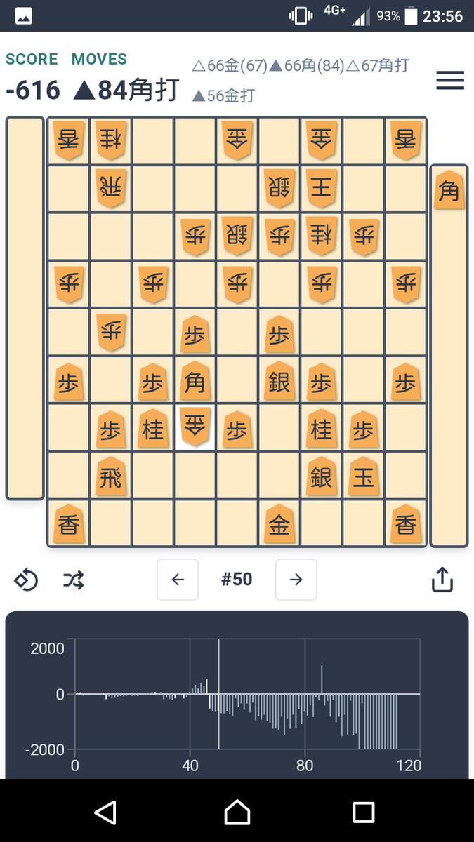 f:id:kisamoko:20200520180939p:plain