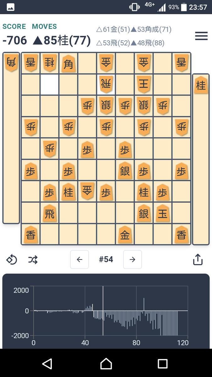 f:id:kisamoko:20200520181003p:plain