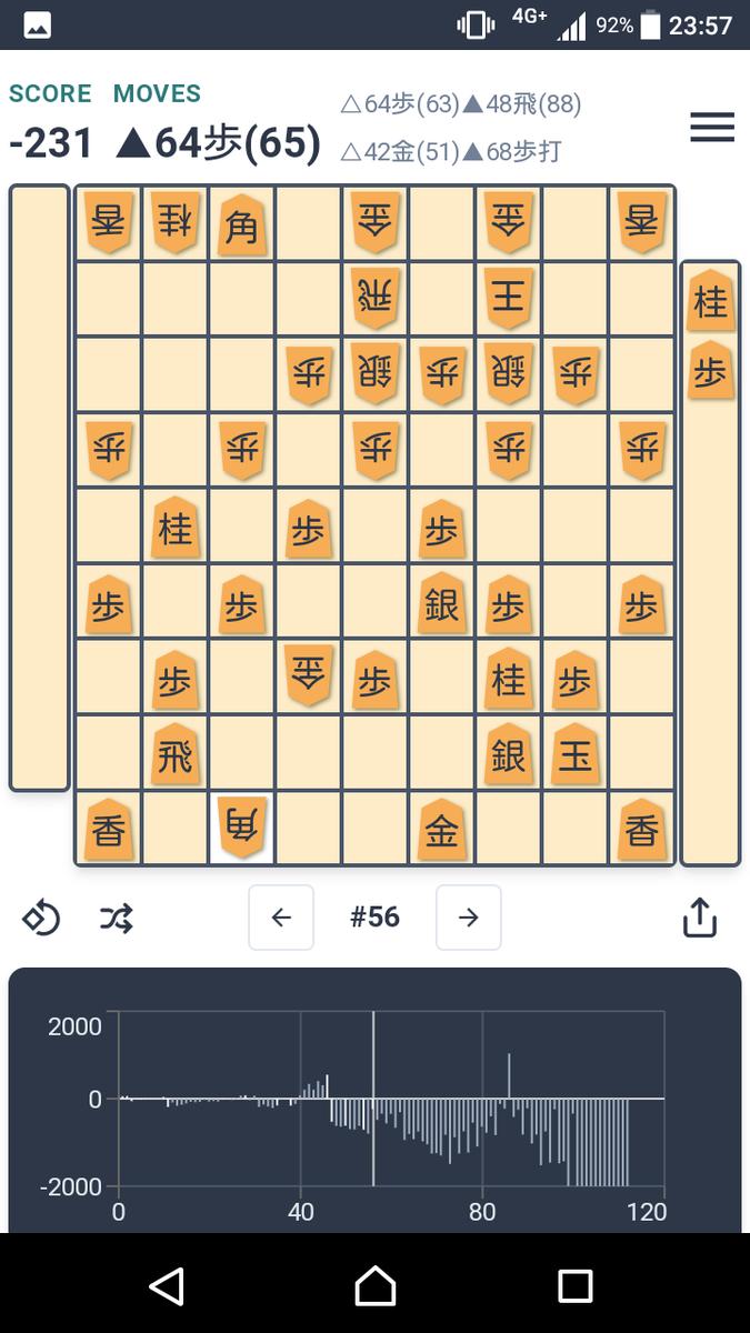 f:id:kisamoko:20200520181019p:plain