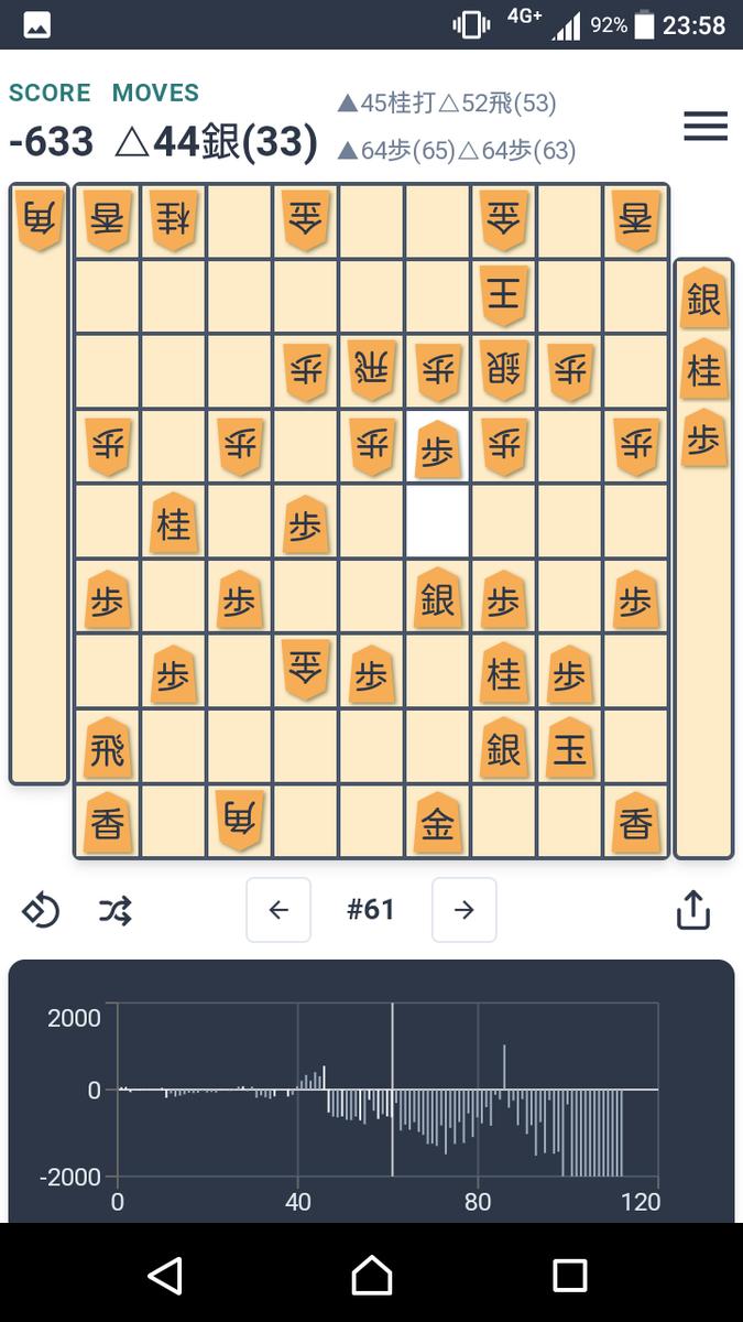 f:id:kisamoko:20200520181038p:plain