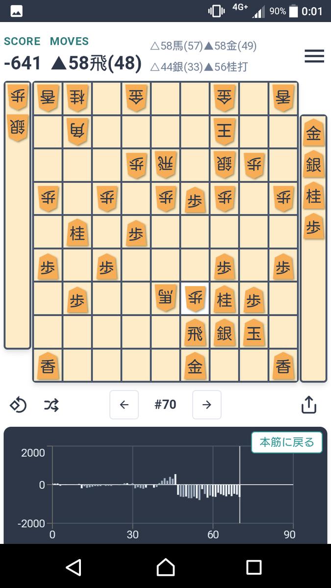 f:id:kisamoko:20200520181111p:plain