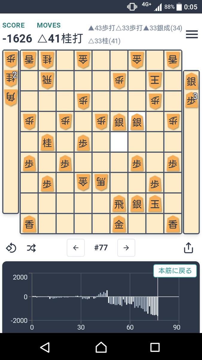f:id:kisamoko:20200520181250p:plain