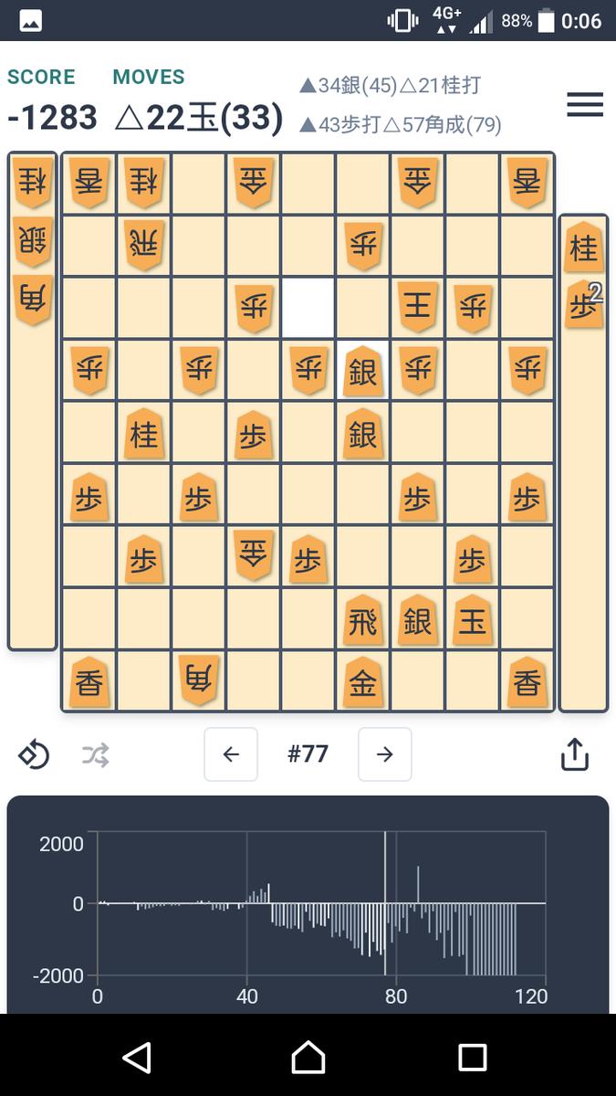 f:id:kisamoko:20200520181334p:plain