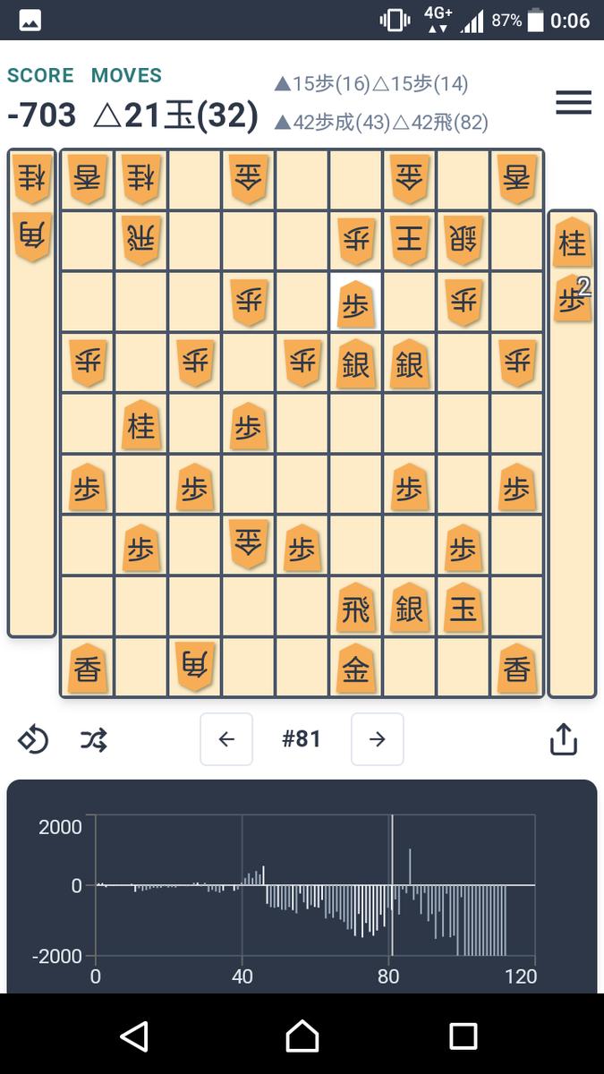 f:id:kisamoko:20200520181355p:plain
