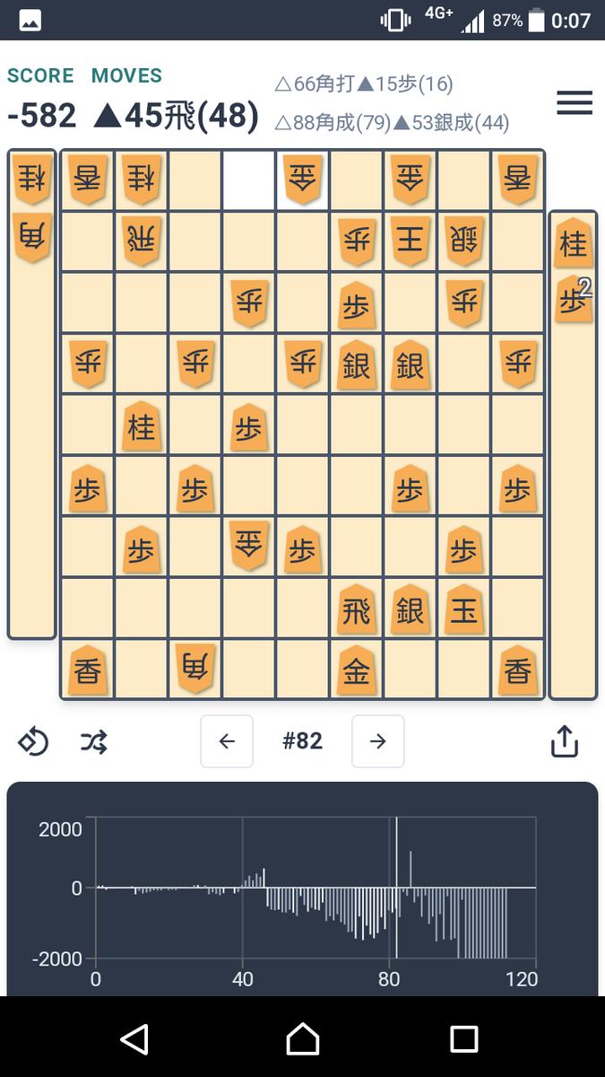 f:id:kisamoko:20200520181413p:plain