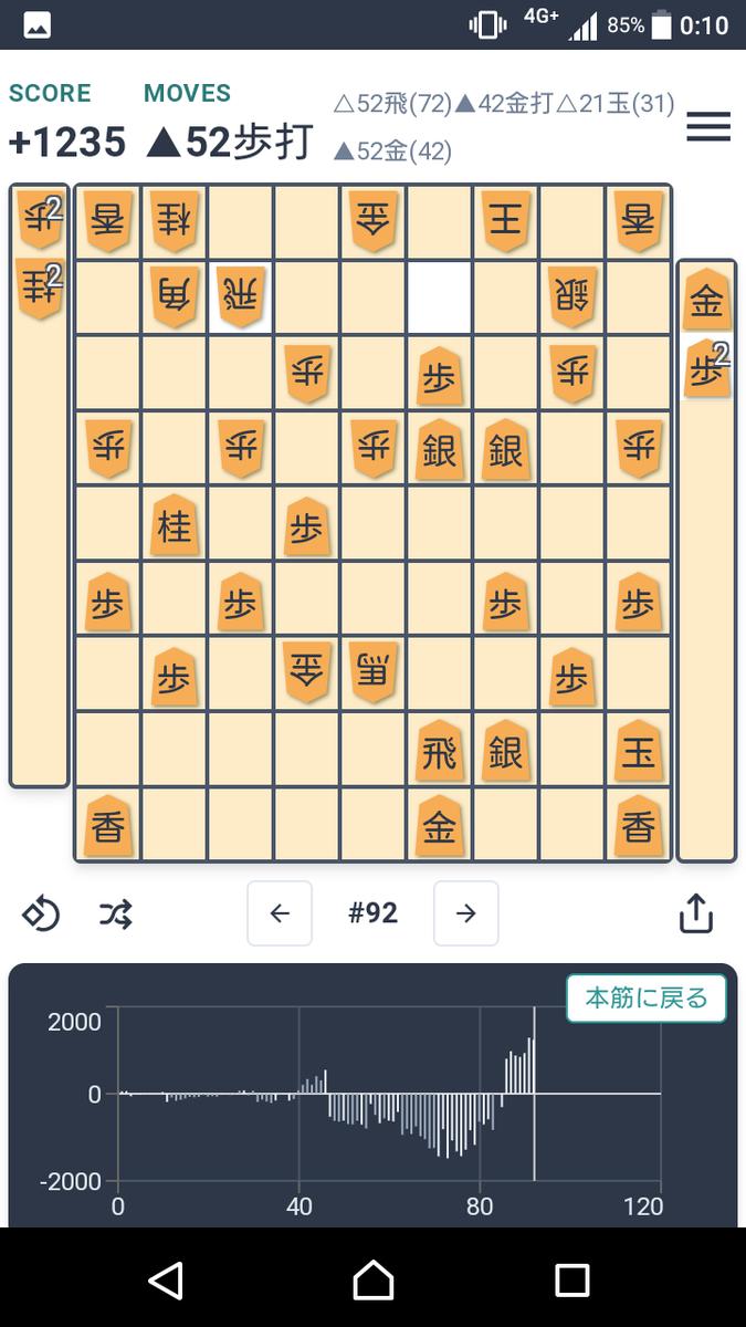 f:id:kisamoko:20200520181519p:plain