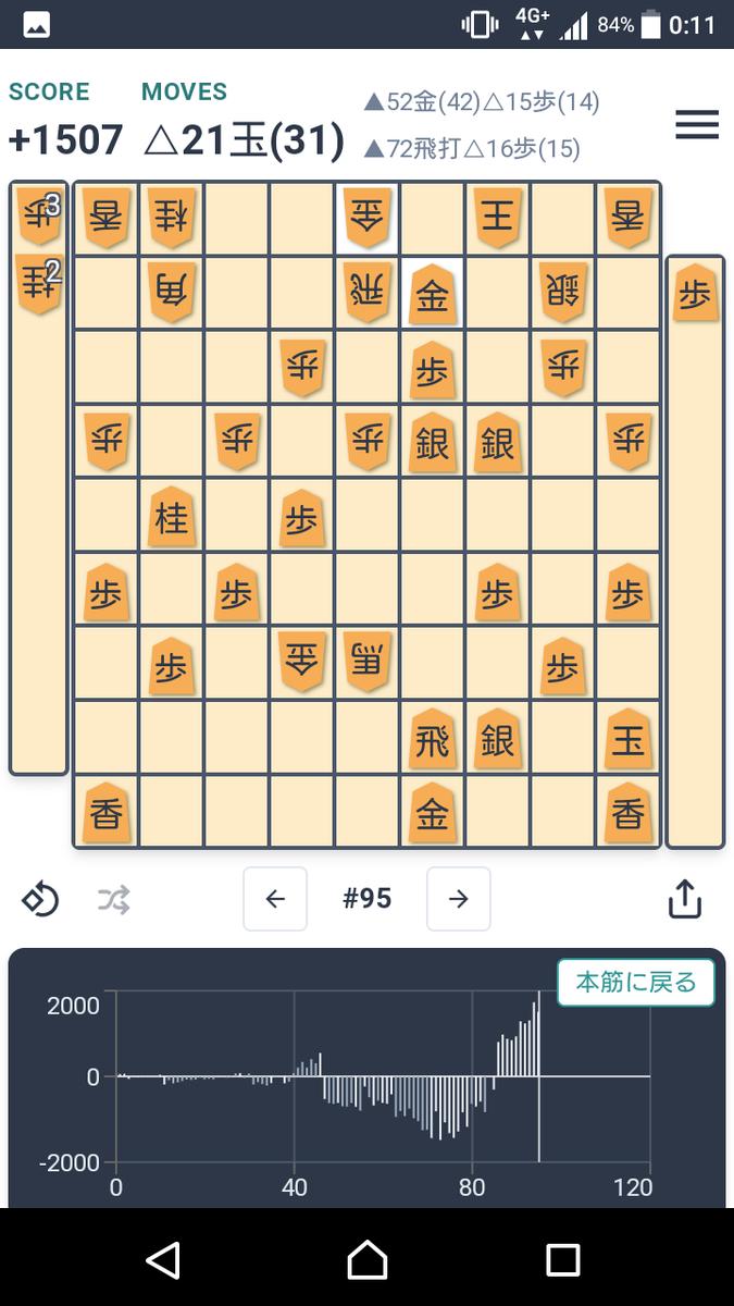 f:id:kisamoko:20200520181557p:plain