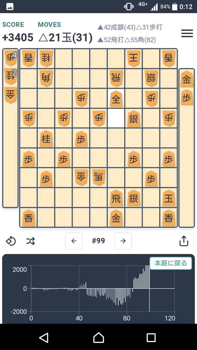 f:id:kisamoko:20200520181618p:plain