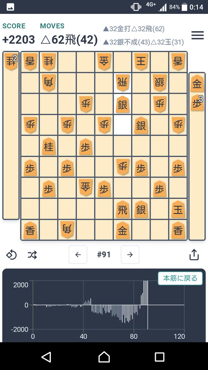 f:id:kisamoko:20200520181644p:plain