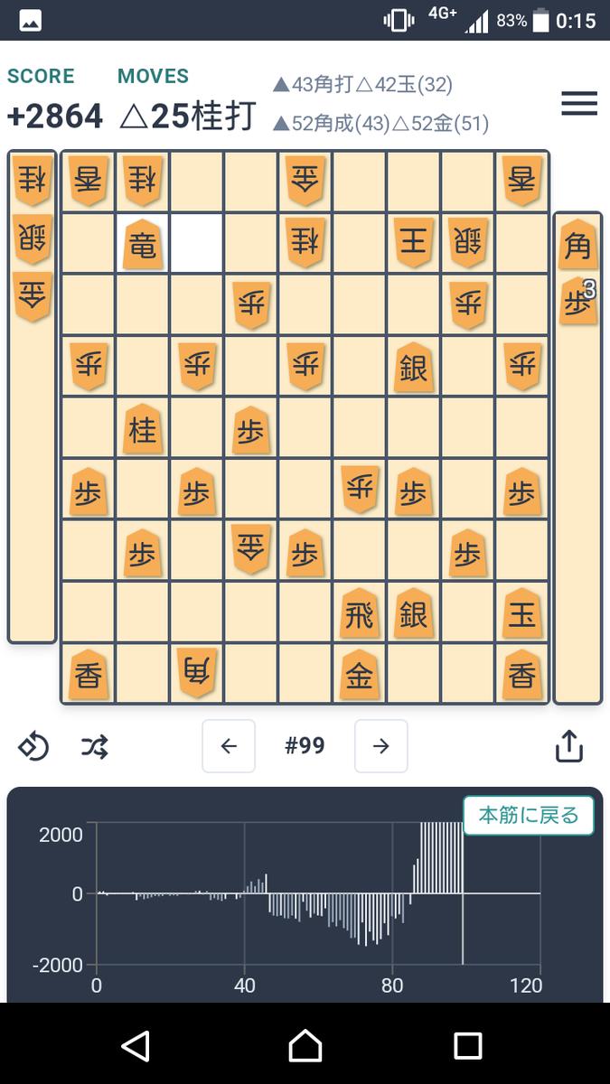 f:id:kisamoko:20200520181704p:plain