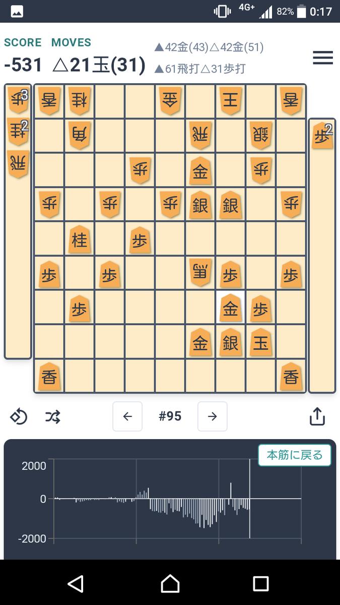f:id:kisamoko:20200520181748p:plain