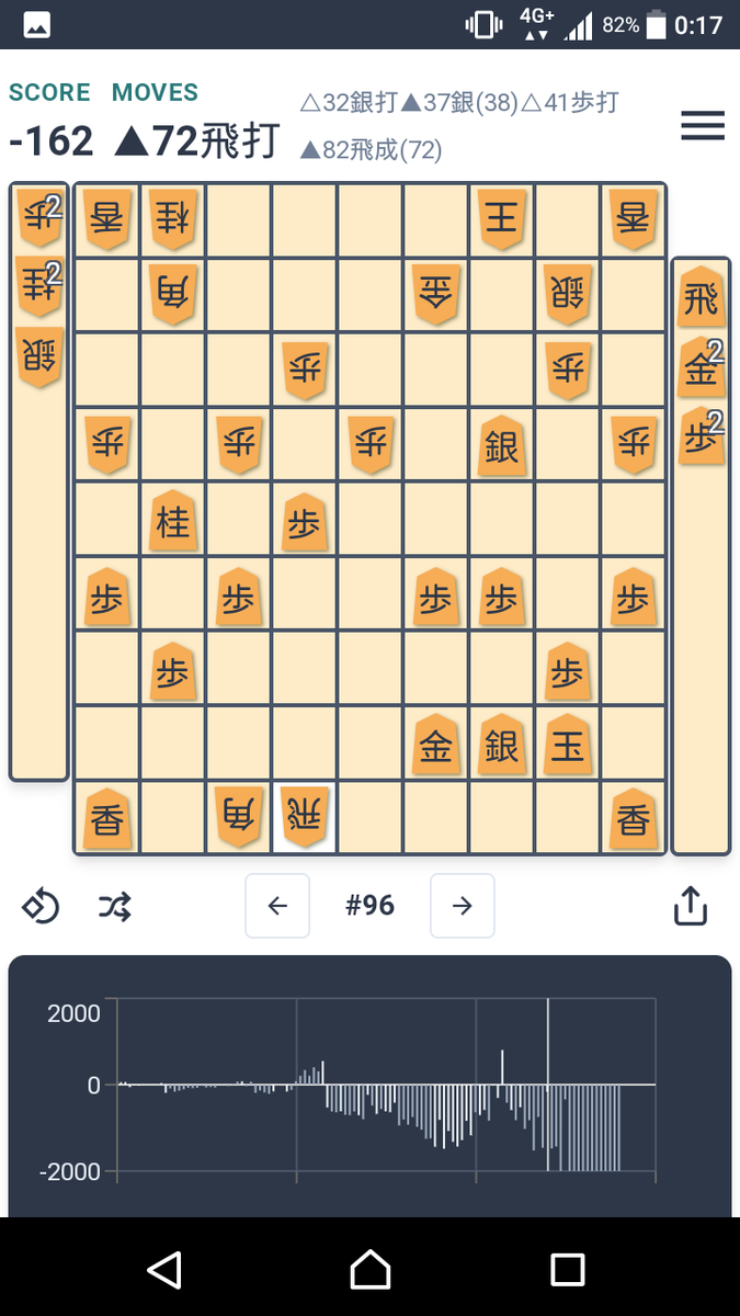 f:id:kisamoko:20200520181811p:plain