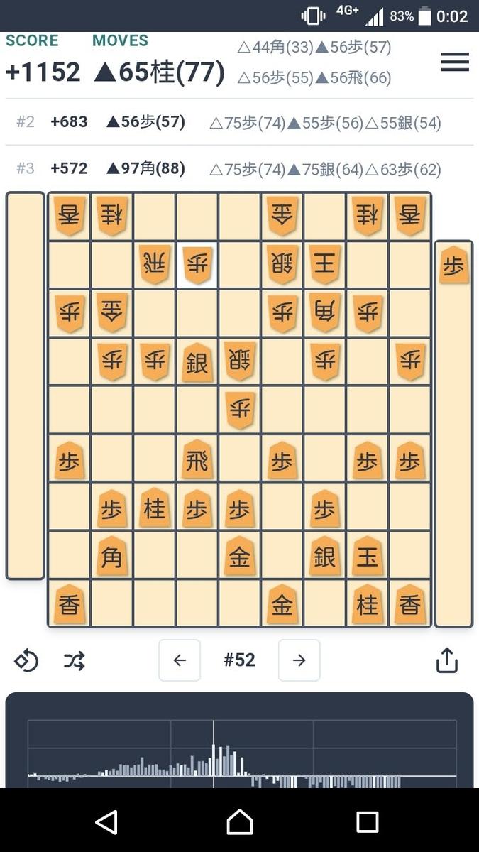 f:id:kisamoko:20200617172756j:plain