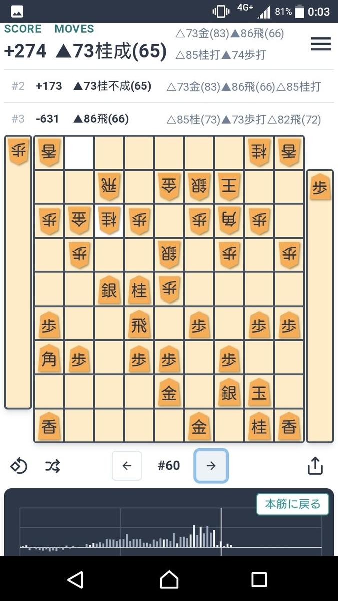 f:id:kisamoko:20200617172915j:plain