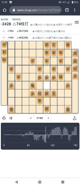 f:id:kisamoko:20200715234027j:image