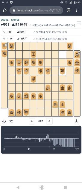 f:id:kisamoko:20200715234528j:image