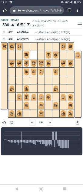 f:id:kisamoko:20200715235142j:image
