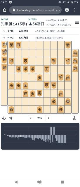 f:id:kisamoko:20200715235249j:image