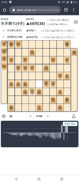 f:id:kisamoko:20200715235444j:image