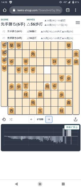 f:id:kisamoko:20200715235457j:image