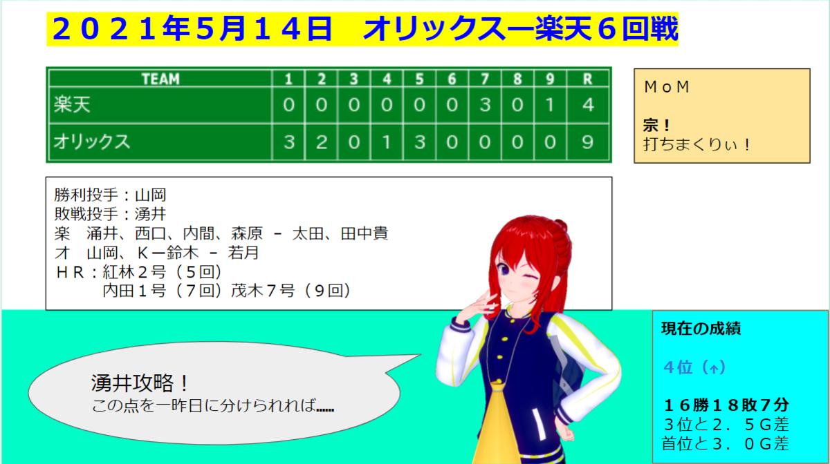 f:id:kisamoko:20210514214506p:plain