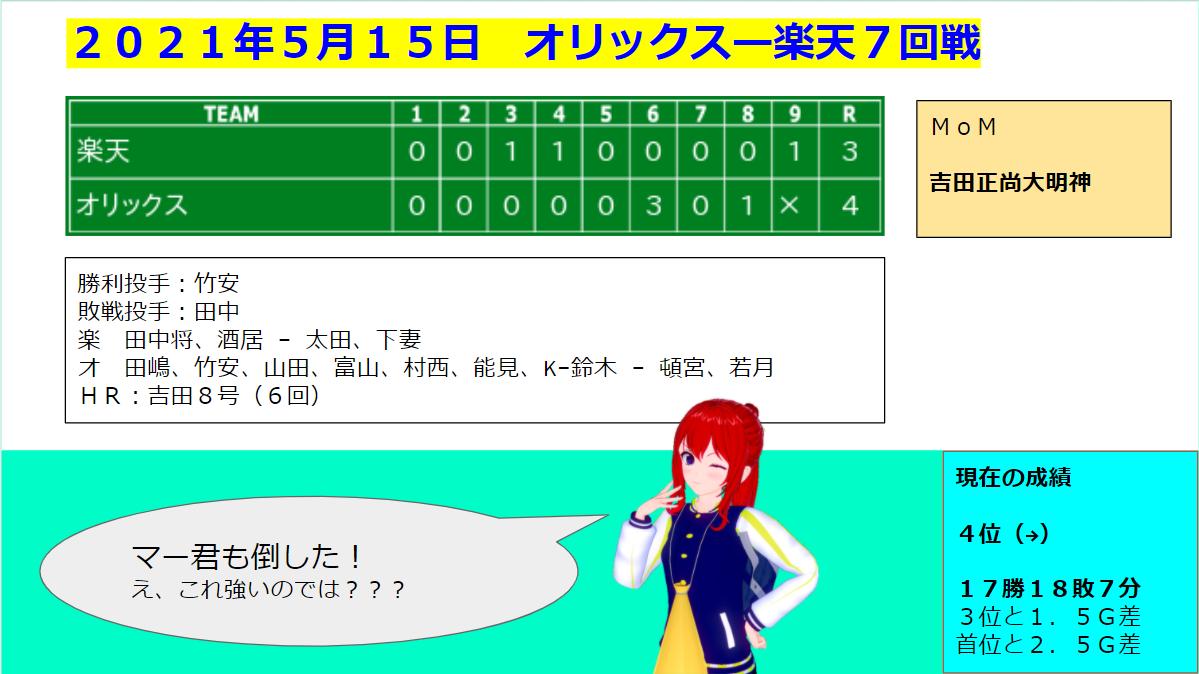 f:id:kisamoko:20210515224633p:plain