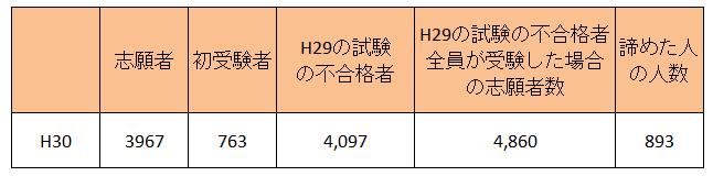 f:id:kisaragiA:20180818132927p:plain
