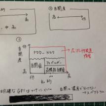 f:id:kisaragikou0220:20170312173658j:plain