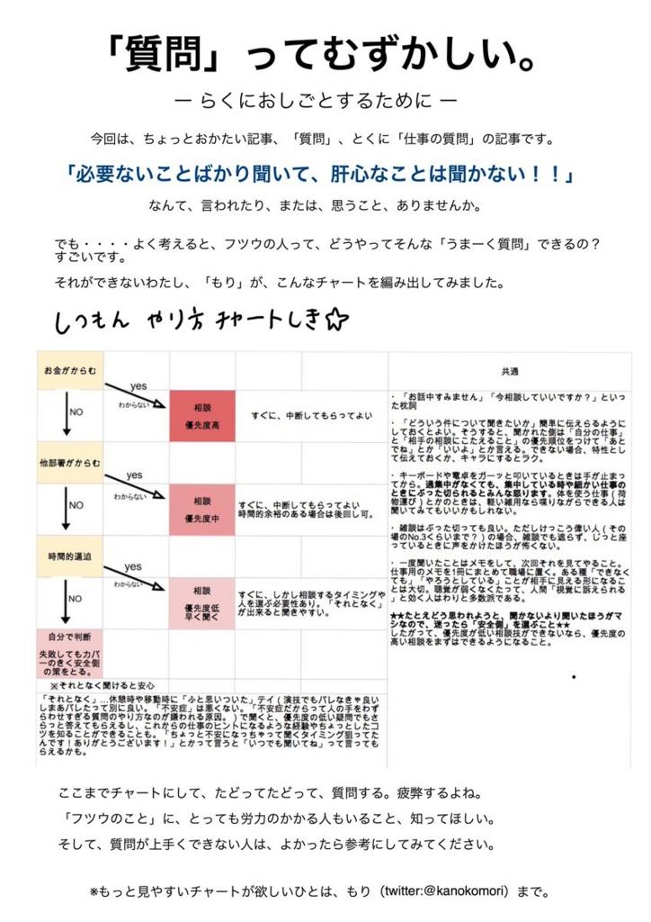 f:id:kisaragikou0220:20170416102308j:plain