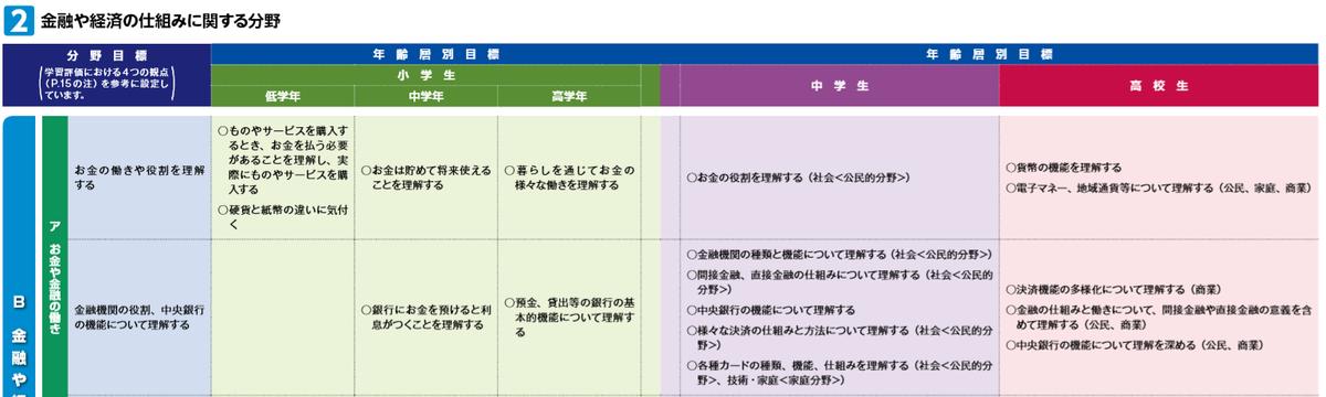 f:id:kisaragisatsuki:20191127074845p:plain