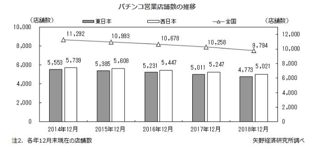 f:id:kisaragisatsuki:20200101132945p:plain