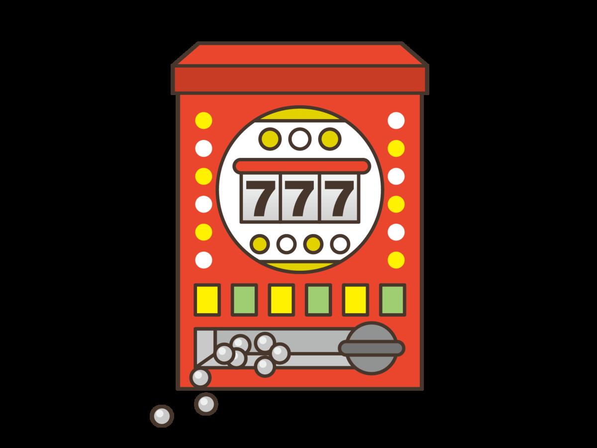 f:id:kisaragisatsuki:20200101205910p:plain