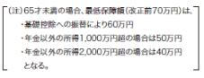 f:id:kisaragisatsuki:20200105112134p:plain