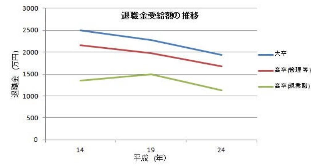 f:id:kisaragisatsuki:20200116074930p:plain