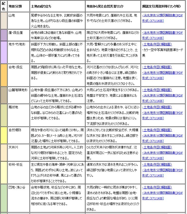 f:id:kisaragisatsuki:20200202180758p:plain