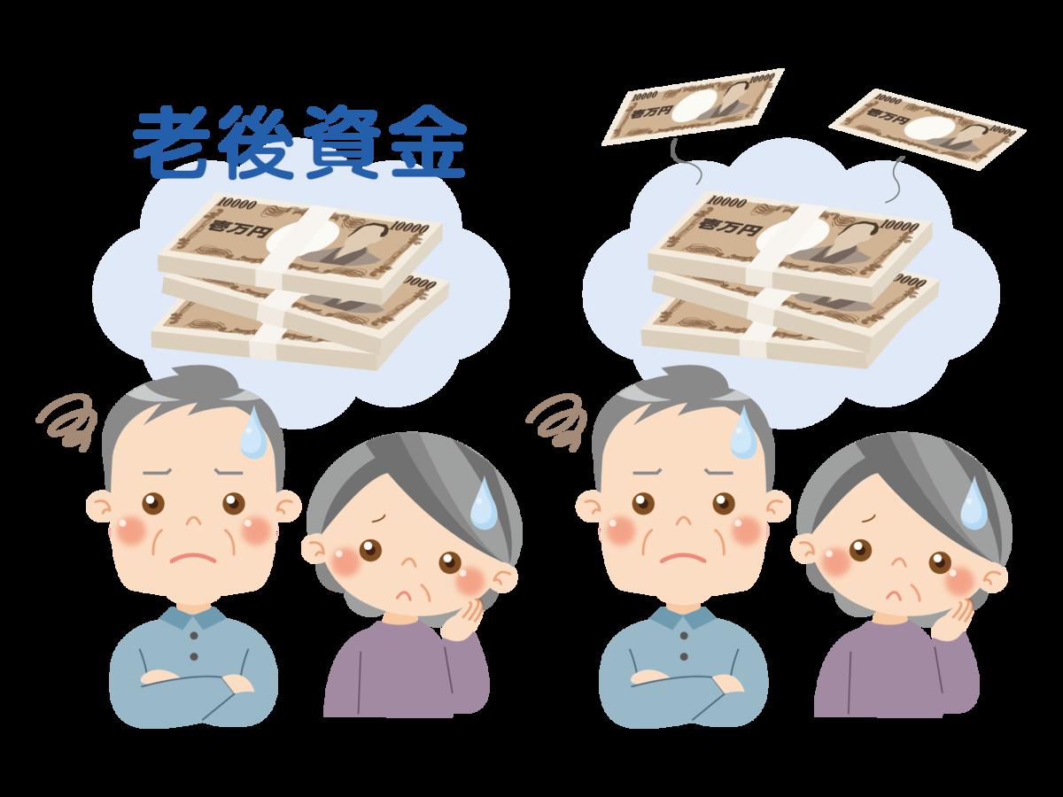 f:id:kisaragisatsuki:20200209092442p:plain