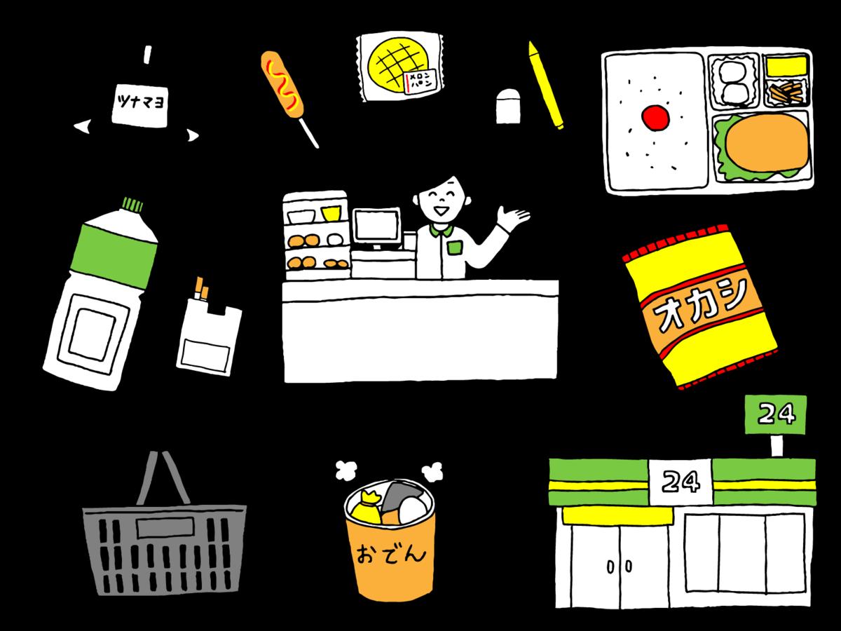 f:id:kisaragisatsuki:20200305073933p:plain